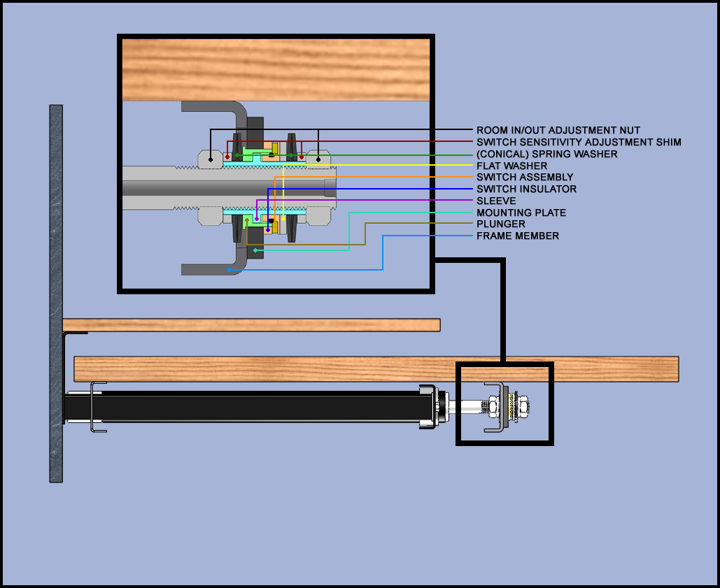 Maxresdefault together with Guide additionally Hh as well Original also A B C Bf D. on rv slide out switch wiring diagram